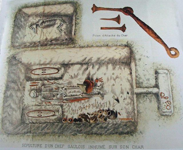 Chariot burial, illustration.